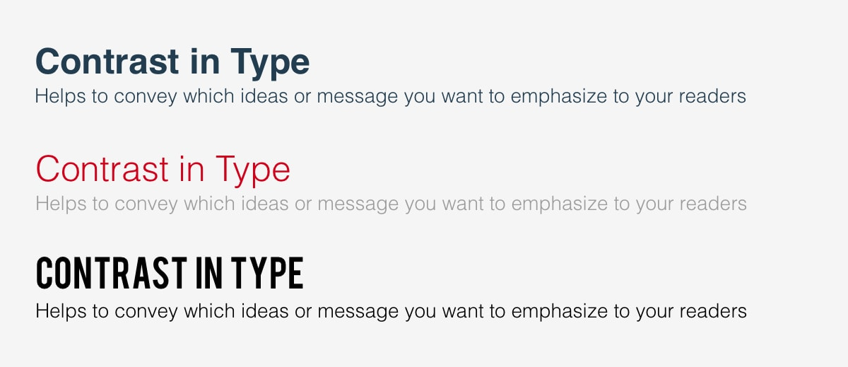Different types used in fonts for emphasis