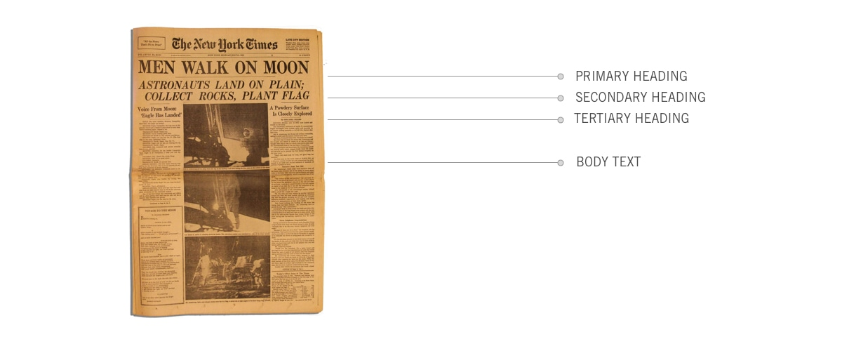 Example of visual hierarchy in an old newspaper